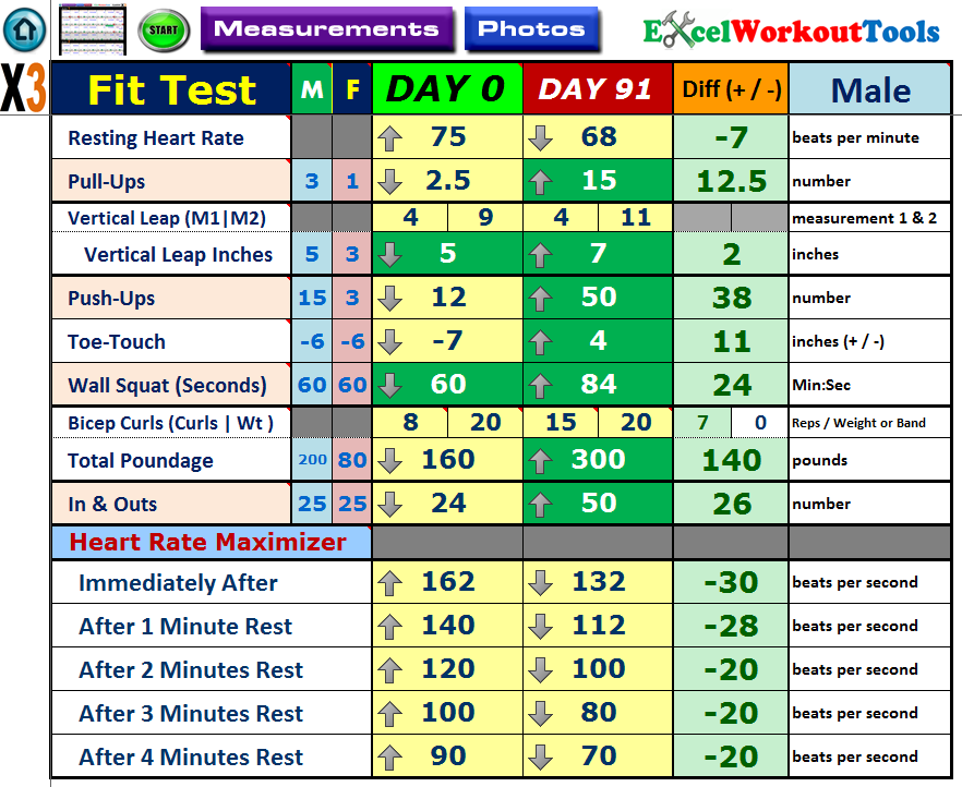 excel workout tools p90x fit test page 1