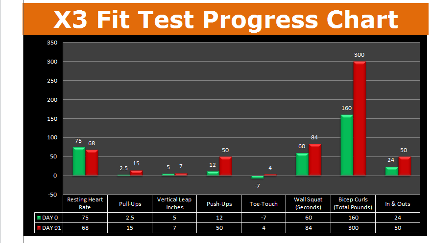 excel workout tools p90x3 fit test page 2