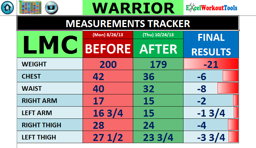 EXCEL WORKOUT TOOLS MEASUREMENT TRACKER FOR LES MILLS COMBAT