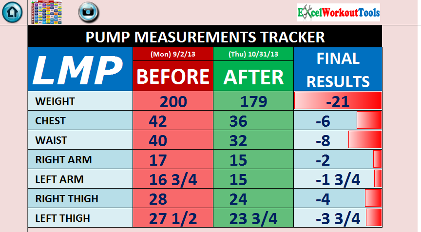 EXCEL WORKOUT TOOLS MEASUREMENT TRACKER FOR LES MILLS PUMP