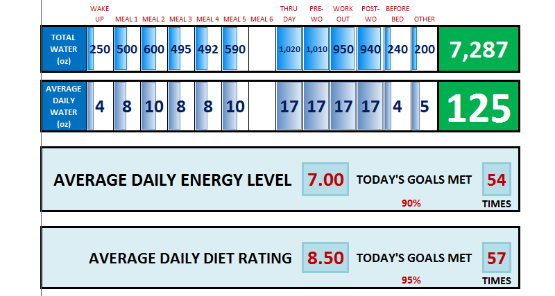 tapout xt2 workout calendar pdf